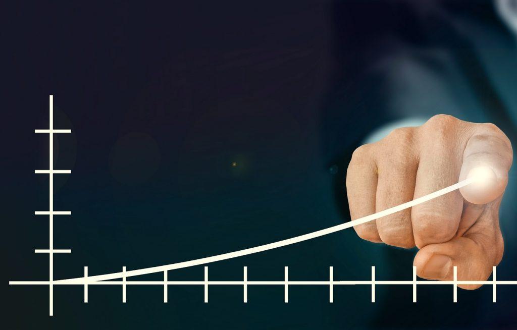 Produktivität,Produktivitätssteigerung,Profitabilität,integrierter Kulturwandel,werte+mehr